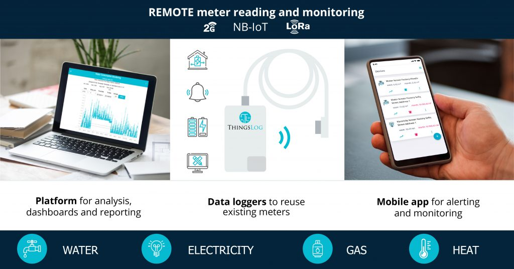 Remote meter reading and monitoring