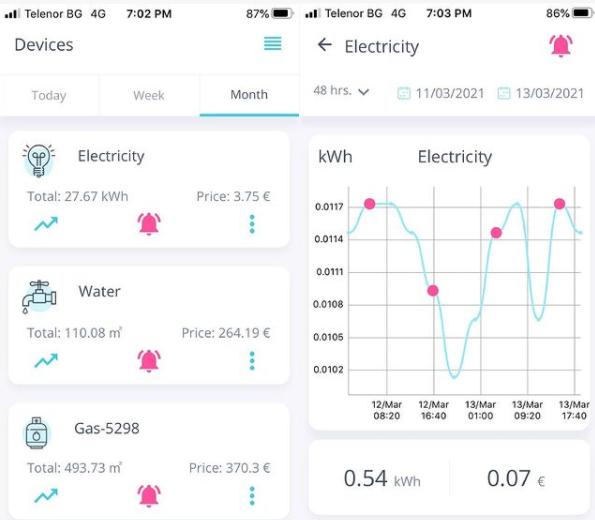 Smart monitoring app